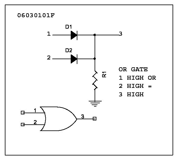 index of   slotinfo  techstuff  cd2 diodes and transistors  diodes